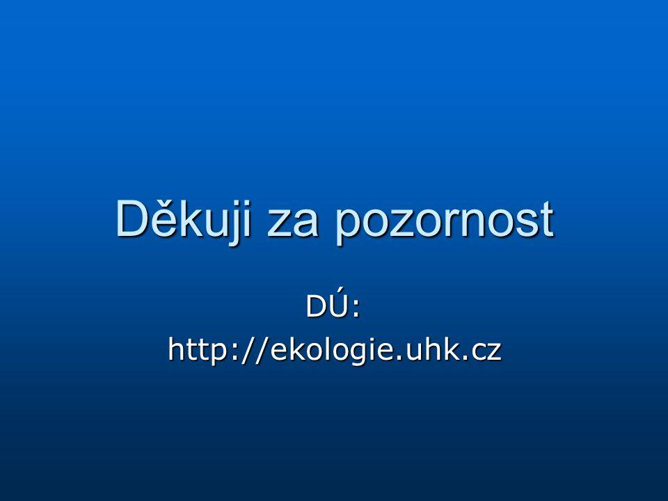 Děkuji za pozornost DÚ:http://ekologie.uhk.cz