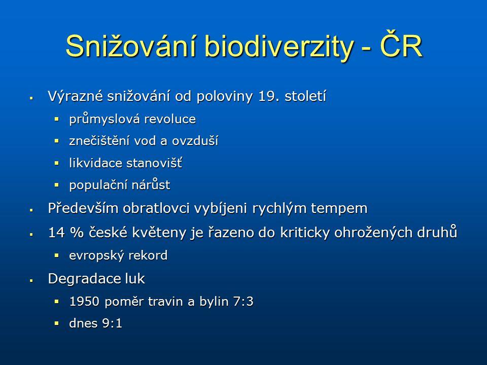 Snižování biodiverzity - ČR  Výrazné snižování od poloviny 19. století  průmyslová revoluce  znečištění vod a ovzduší  likvidace stanovišť  popul
