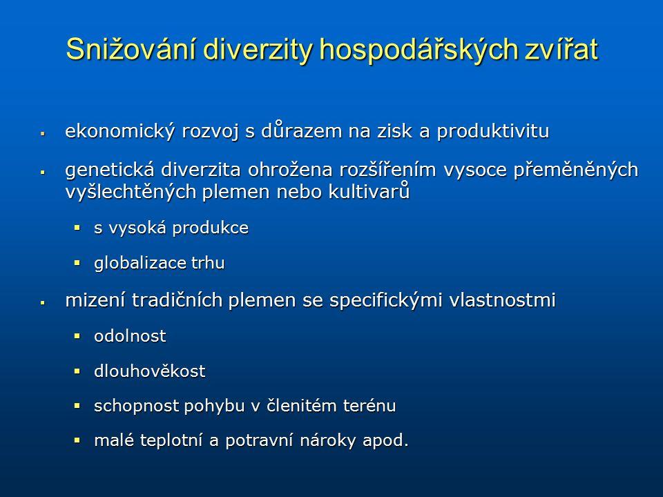 Snižování diverzity hospodářských zvířat  ekonomický rozvoj s důrazem na zisk a produktivitu  genetická diverzita ohrožena rozšířením vysoce přeměně