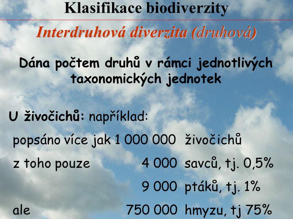 Klasifikace biodiverzity Dána počtem druhů v rámci jednotlivých taxonomických jednotek U živočichů: například: popsáno více jak 1 000 000živočichů z toho pouze 4 000savců, tj.