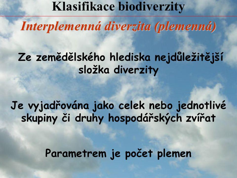 Klasifikace biodiverzity Ze zemědělského hlediska nejdůležitější složka diverzity Je vyjadřována jako celek nebo jednotlivé skupiny či druhy hospodářských zvířat Parametrem je počet plemen Interplemenná diverzita (plemenná)