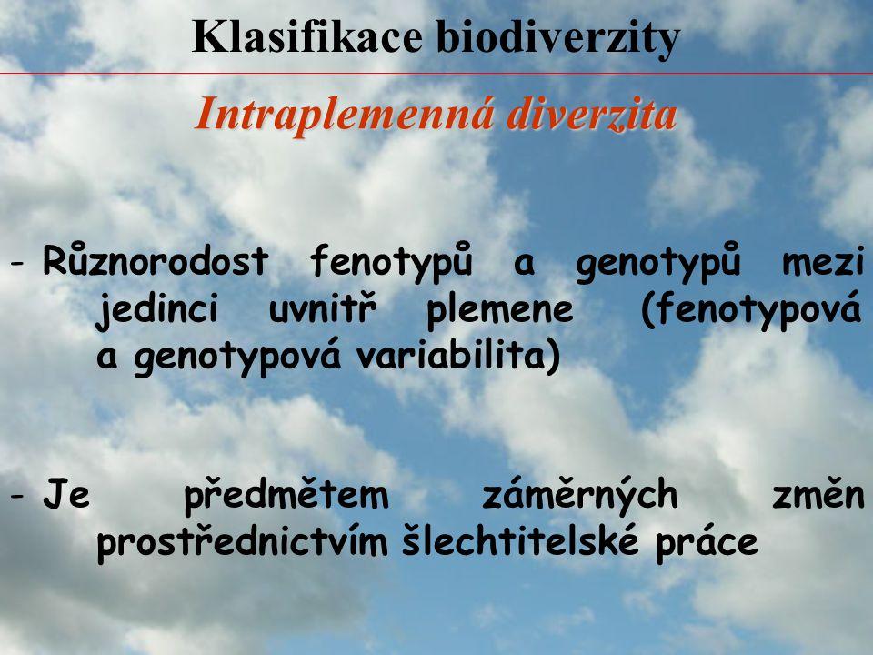 Intraplemenná diverzita - Různorodost fenotypů a genotypů mezi jedinci uvnitř plemene (fenotypová a genotypová variabilita) - Je předmětem záměrných změn prostřednictvím šlechtitelské práce Klasifikace biodiverzity