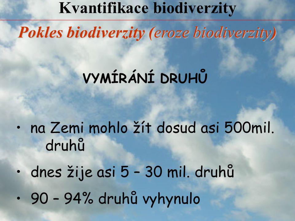 Kvantifikace biodiverzity Počty popsaných druhů a jejich odhadované počty ŘíšePopsané druhyOdhadovaný počet Bakterie 4 000 1 000 000 Protista (řasy, prvoci aj.) 80 000 600 000 Živočichové 1 320 000 10 600 000 Houby 70 000 1 500 000 Rostliny 270 000 300 000 Celkem 1 744 000 14 000 000 Odhadovaný počet druhů: 5 – 30 milionů (14 milionů cca střed odhadu) Zdroj: Globad Diversity Assessment