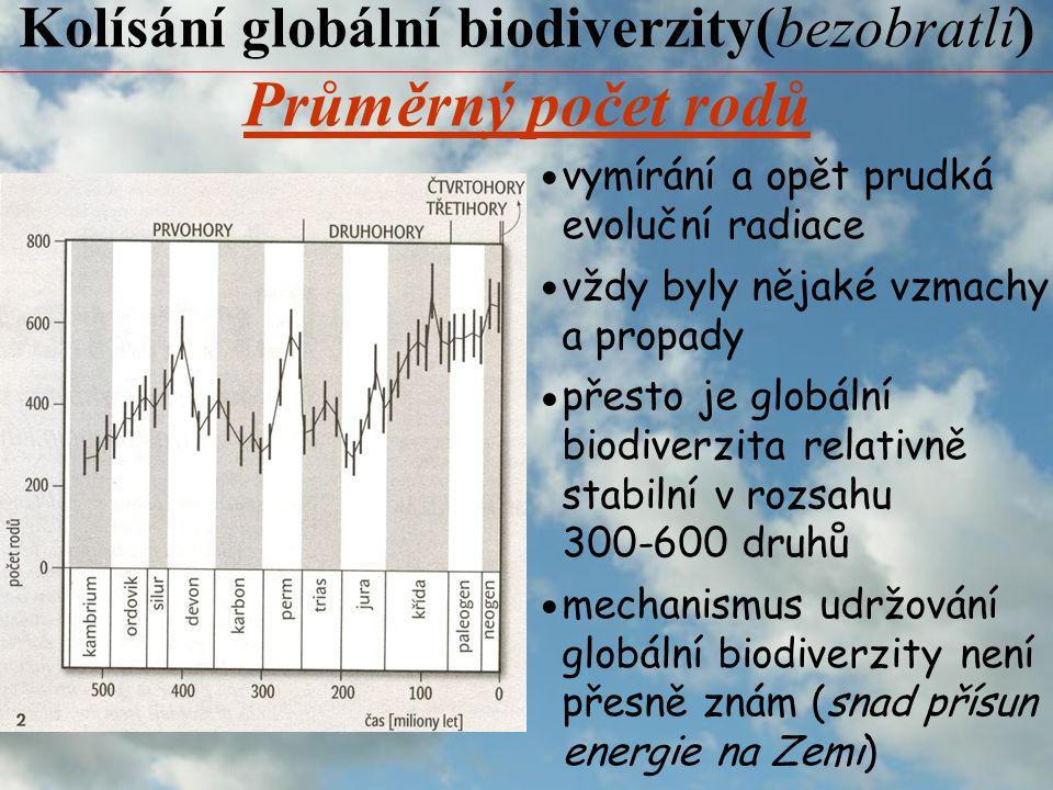44% druhů rostlin a živočichů ohroženo 41% obratlovců ohroženo V ČR 46 druhů ryb, 17 druhů, tj.
