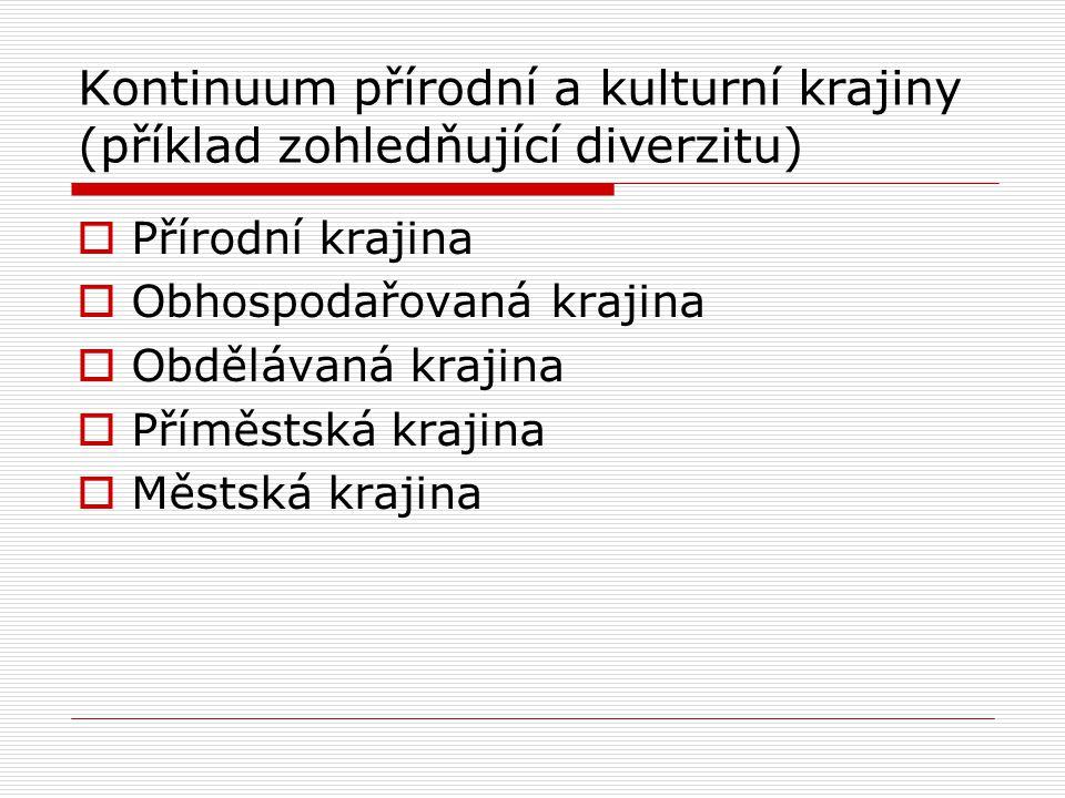 Kontinuum přírodní a kulturní krajiny (příklad zohledňující diverzitu)  Přírodní krajina  Obhospodařovaná krajina  Obdělávaná krajina  Příměstská