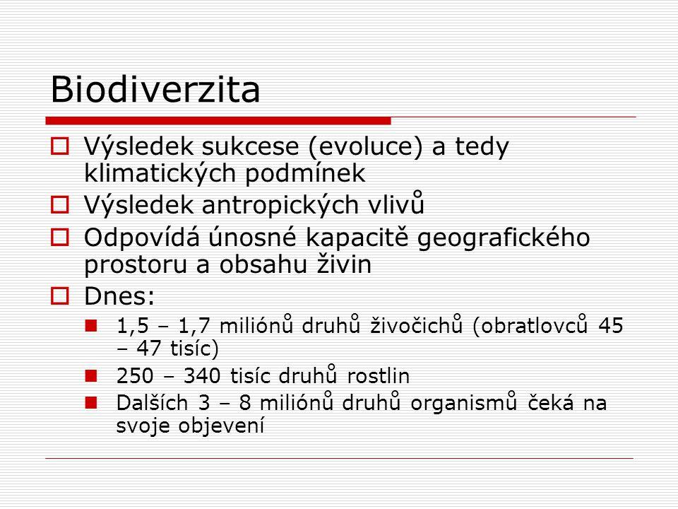 Biodiverzita  Od poloviny 20.