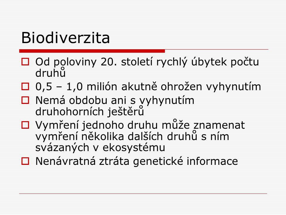 Snižování biodiverzity lidskou činností: česká krajina  Výrazné snižování biodiverzity lze zaznamenat od poloviny 19.