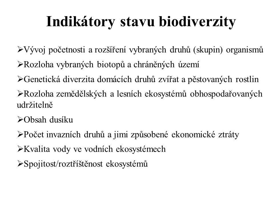 Indikátory stavu biodiverzity  Vývoj početnosti a rozšíření vybraných druhů (skupin) organismů  Rozloha vybraných biotopů a chráněných území  Genet