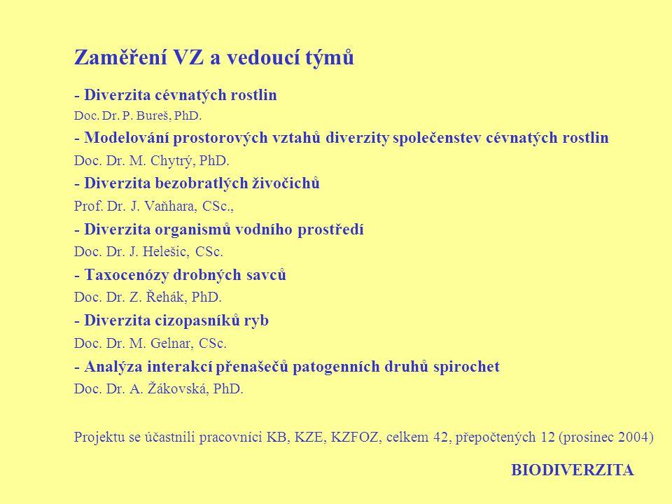 Webové stránky http://www.sci.muni.cz/zoolecol/biodivst/ BIODIVERZITA