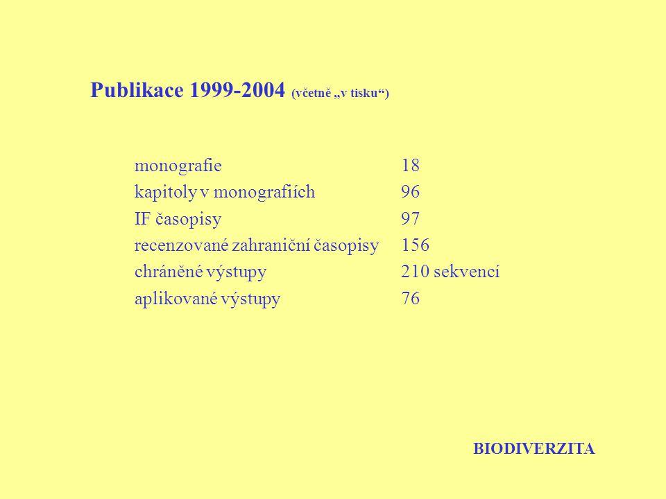 """Publikace 1999-2004 (včetně """"v tisku"""") monografie18 kapitoly v monografiích96 IF časopisy97 recenzované zahraniční časopisy156 chráněné výstupy210 sek"""