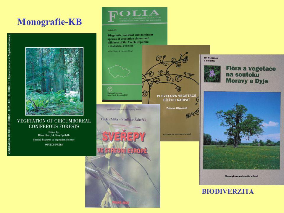 Monografie-KZE výběr BIODIVERZITA