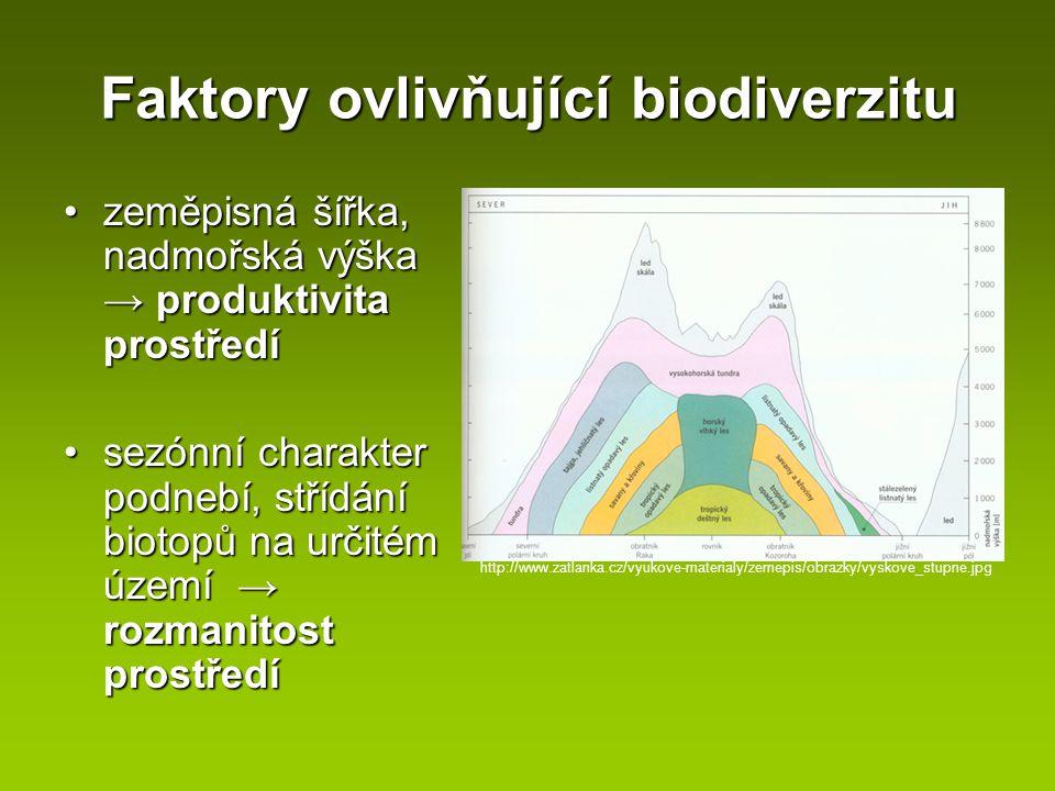 Faktory ovlivňující biodiverzitu zeměpisná šířka, nadmořská výška → produktivita prostředízeměpisná šířka, nadmořská výška → produktivita prostředí se
