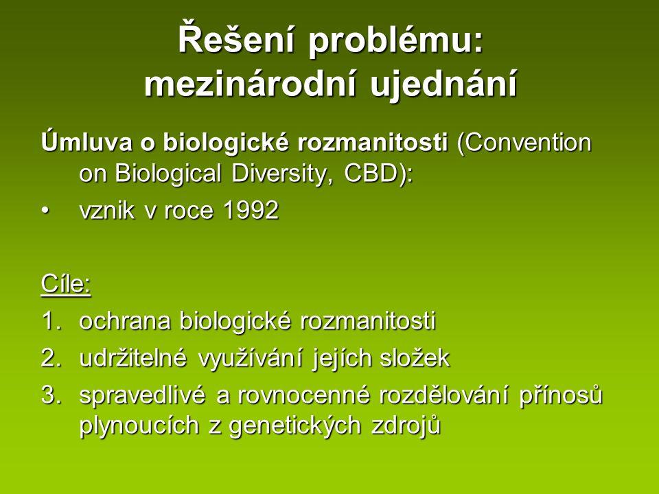 Řešení problému: mezinárodní ujednání Úmluva o biologické rozmanitosti (Convention on Biological Diversity, CBD): vznik v roce 1992vznik v roce 1992Cí