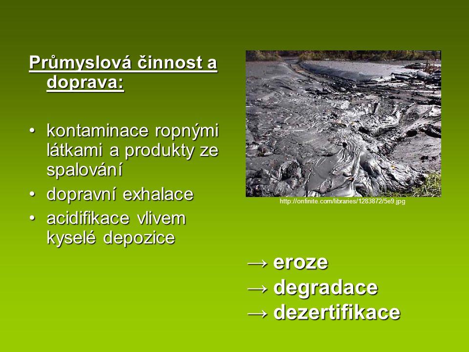 Průmyslová činnost a doprava: kontaminace ropnými látkami a produkty ze spalováníkontaminace ropnými látkami a produkty ze spalování dopravní exhalace
