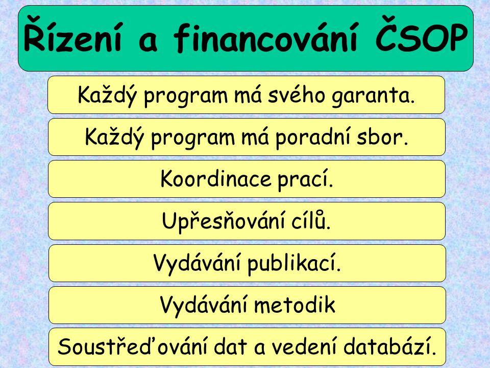 Řízení a financování ČSOP Každý program má svého garanta. Každý program má poradní sbor. Koordinace prací. Upřesňování cílů. Vydávání publikací. Vydáv