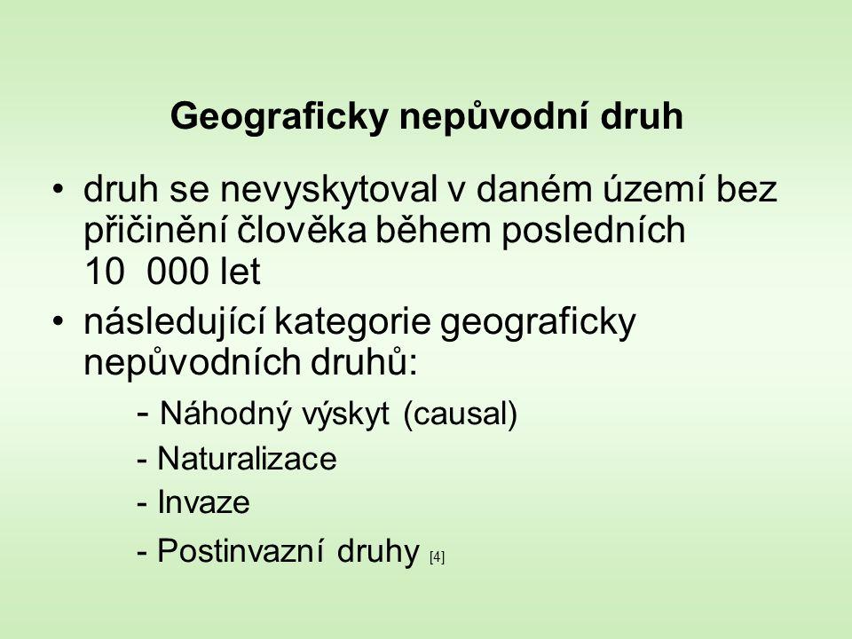 [13] flatworm.csl.gov.uk [14] Encyklopedický institut ČSAV (1987): Malá československá encyklopedie.