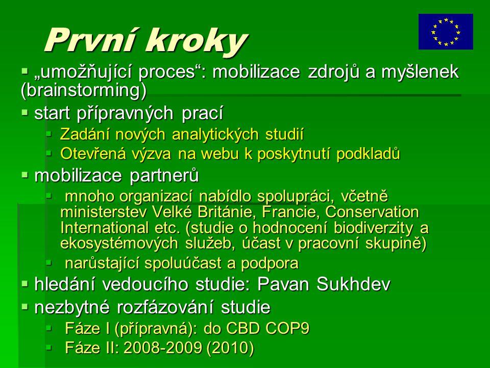 """- Podpůrné studie  Kontraktováno Evropskou Komisí:  Cena za nekonání - The Cost of Policy Inaction (ten Brink)  Přehled dostupné vědy (Balmford, Rodrigues et al, Cambridge, IEEP)  Příspěvky v reakci na webový průzkum: Syntéza poskytnutých materiálů (Markandya et al, FEEM) a workshop: """"Ekonomika globální ztráty biodiverzity, 5-6 březen 2008, Brusel  Kontraktováno německými partnery:  Studie o ekonomice ochrany lesní biodiverzity (Kontoleon, Mullan et al, Cambridge and IUCN) – zajišťována EEA Kodaň  """"Ecosystem Accounting pro hodnocení nákladů spojených se ztrátou biodiverzity : Rámec a případová studie pro pobřežní mokřady ve Středozemí (Weber et al, EEA)  Další příspěvky: UK DEFRA, F MEDAD … -TEEB: dílčí zpráva (Sukhdev et al) prezentována v Bonnu na CBD COP9, May 2008 – příspěvky z TEEB Core Group & Working group + široká škála expertů Práce ve fázi I"""