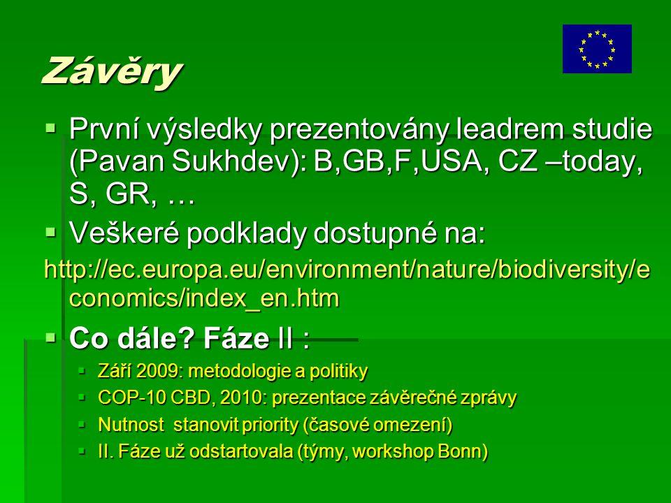 Závěry  První výsledky prezentovány leadrem studie (Pavan Sukhdev): B,GB,F,USA, CZ –today, S, GR, …  Veškeré podklady dostupné na: http://ec.europa.eu/environment/nature/biodiversity/e conomics/index_en.htm  Co dále.