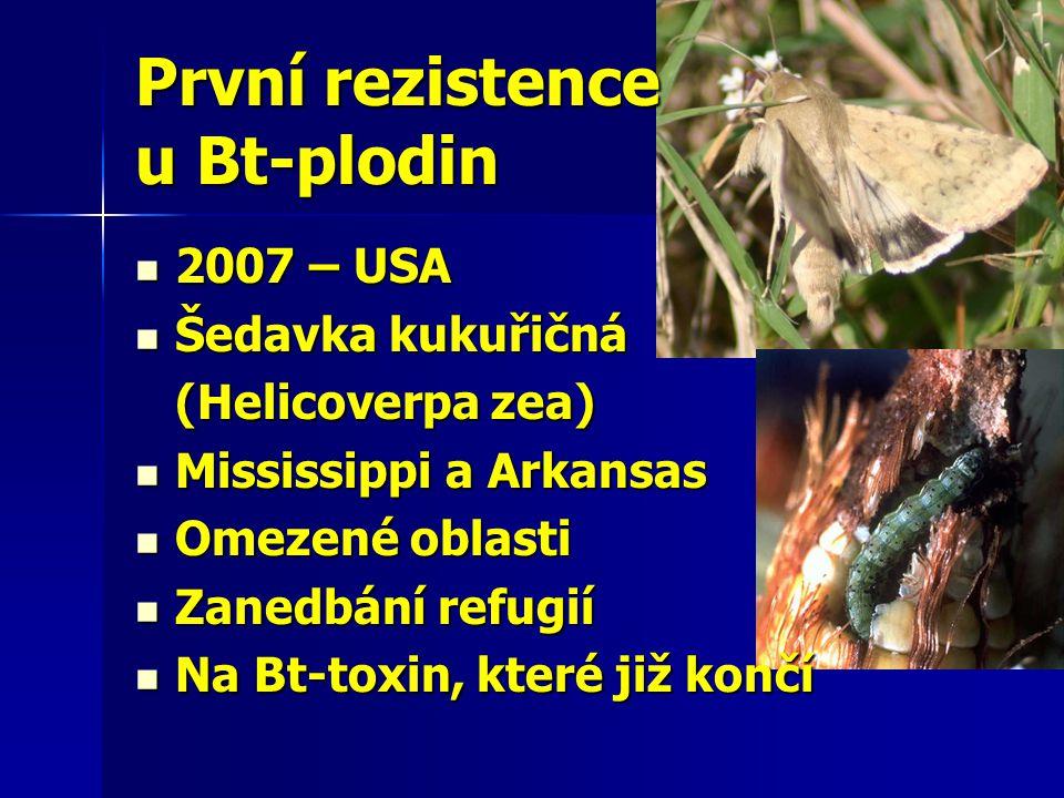 První rezistence u Bt-plodin 2007 – USA 2007 – USA Šedavka kukuřičná Šedavka kukuřičná (Helicoverpa zea) Mississippi a Arkansas Mississippi a Arkansas Omezené oblasti Omezené oblasti Zanedbání refugií Zanedbání refugií Na Bt-toxin, které již končí Na Bt-toxin, které již končí