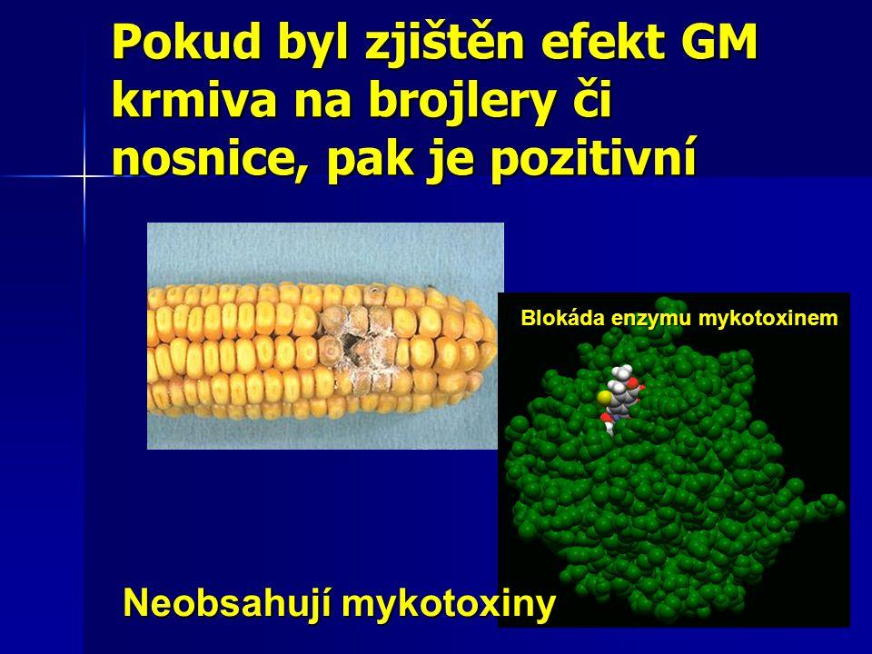 Pokud byl zjištěn efekt GM krmiva na brojlery či nosnice, pak je pozitivní Neobsahují mykotoxiny Blokáda enzymu mykotoxinem