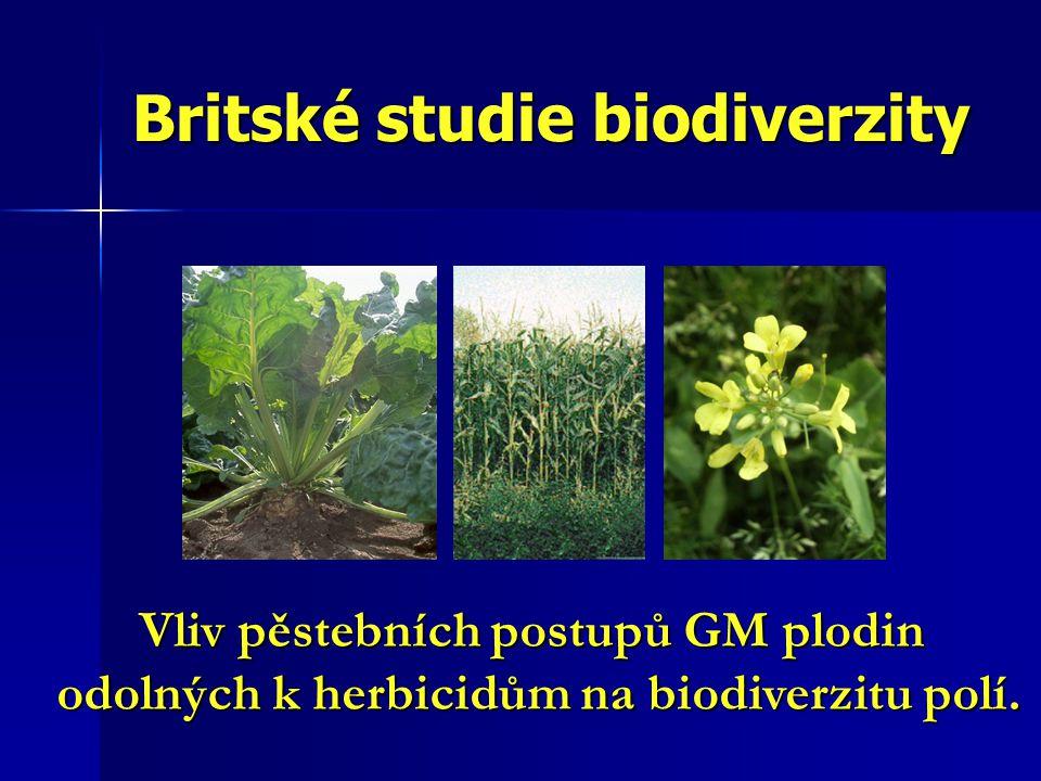 Britské studie biodiverzity Vliv pěstebních postupů GM plodin odolných k herbicidům na biodiverzitu polí.