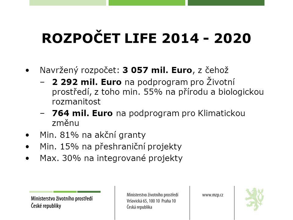 ROZPOČET LIFE 2014 - 2020 Navržený rozpočet: 3 057 mil.