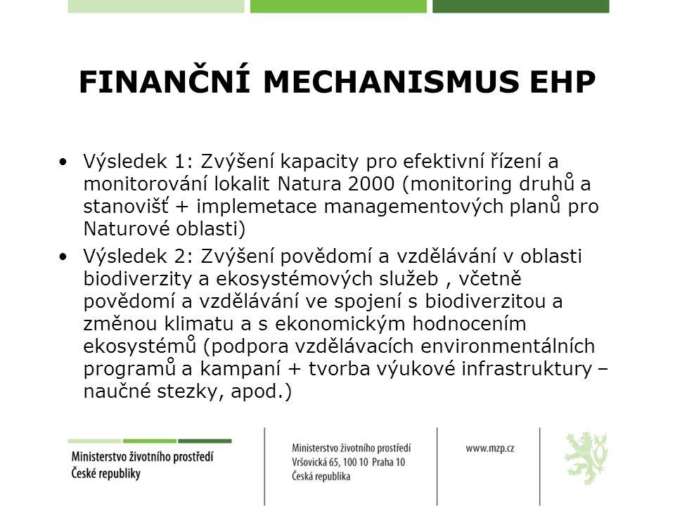 FINANČNÍ MECHANISMUS EHP Výsledek 1: Zvýšení kapacity pro efektivní řízení a monitorování lokalit Natura 2000 (monitoring druhů a stanovišť + implemetace managementových planů pro Naturové oblasti) Výsledek 2: Zvýšení povědomí a vzdělávání v oblasti biodiverzity a ekosystémových služeb, včetně povědomí a vzdělávání ve spojení s biodiverzitou a změnou klimatu a s ekonomickým hodnocením ekosystémů (podpora vzdělávacích environmentálních programů a kampaní + tvorba výukové infrastruktury – naučné stezky, apod.)