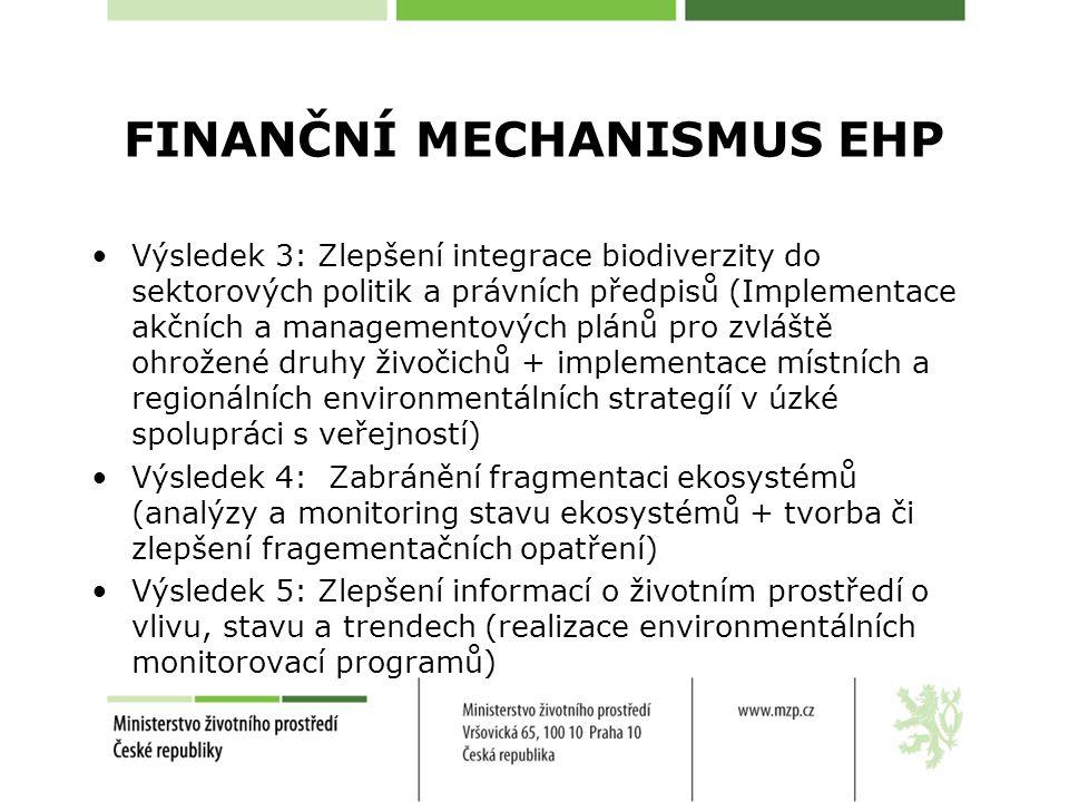FINANČNÍ MECHANISMUS EHP Výsledek 3: Zlepšení integrace biodiverzity do sektorových politik a právních předpisů (Implementace akčních a managementových plánů pro zvláště ohrožené druhy živočichů + implementace místních a regionálních environmentálních strategíí v úzké spolupráci s veřejností) Výsledek 4: Zabránění fragmentaci ekosystémů (analýzy a monitoring stavu ekosystémů + tvorba či zlepšení fragementačních opatření) Výsledek 5: Zlepšení informací o životním prostředí o vlivu, stavu a trendech (realizace environmentálních monitorovací programů)