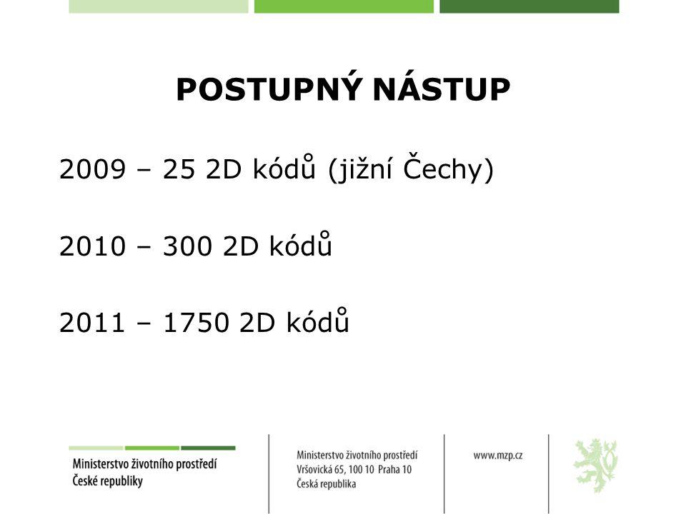 POSTUPNÝ NÁSTUP 2009 – 25 2D kódů (jižní Čechy) 2010 – 300 2D kódů 2011 – 1750 2D kódů