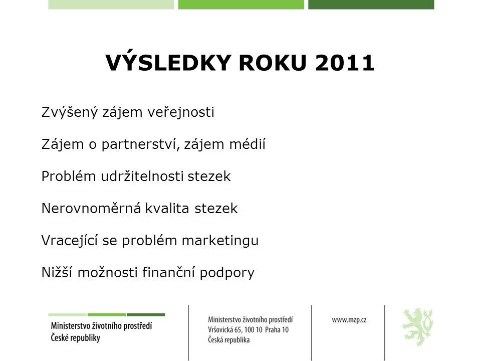 VÝSLEDKY ROKU 2011 Zvýšený zájem veřejnosti Zájem o partnerství, zájem médií Problém udržitelnosti stezek Nerovnoměrná kvalita stezek Vracející se problém marketingu Nižší možnosti finanční podpory