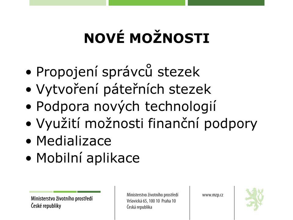 NOVÉ MOŽNOSTI Propojení správců stezek Vytvoření páteřních stezek Podpora nových technologií Využití možnosti finanční podpory Medializace Mobilní aplikace