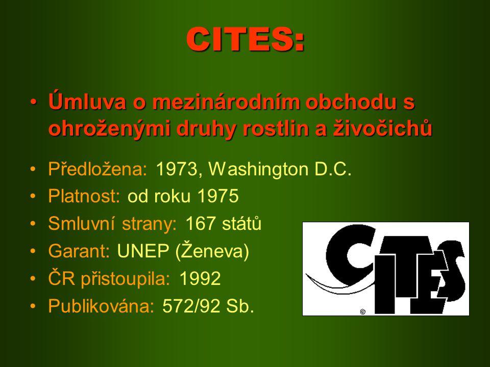 CITES: Úmluva o mezinárodním obchodu s ohroženými druhy rostlin a živočichůÚmluva o mezinárodním obchodu s ohroženými druhy rostlin a živočichů Předlo