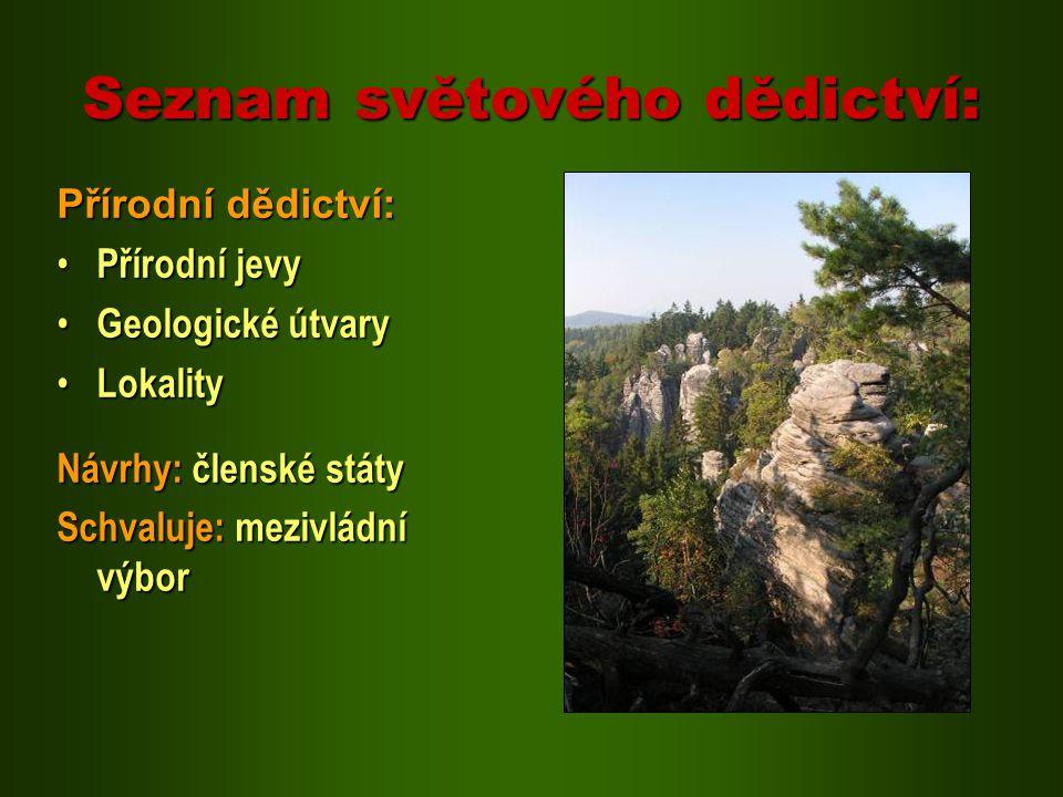Seznam světového dědictví: Přírodní dědictví: Přírodní jevy Přírodní jevy Geologické útvary Geologické útvary Lokality Lokality Návrhy: členské státy