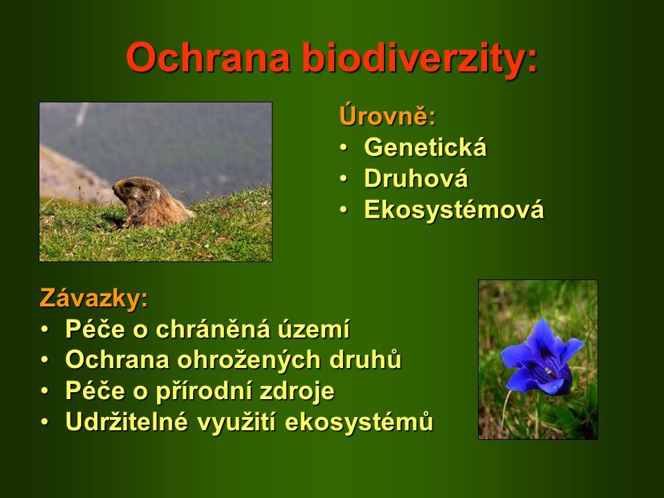 Ochrana biodiverzity: Závazky: Péče o chráněná územíPéče o chráněná území Ochrana ohrožených druhůOchrana ohrožených druhů Péče o přírodní zdrojePéče