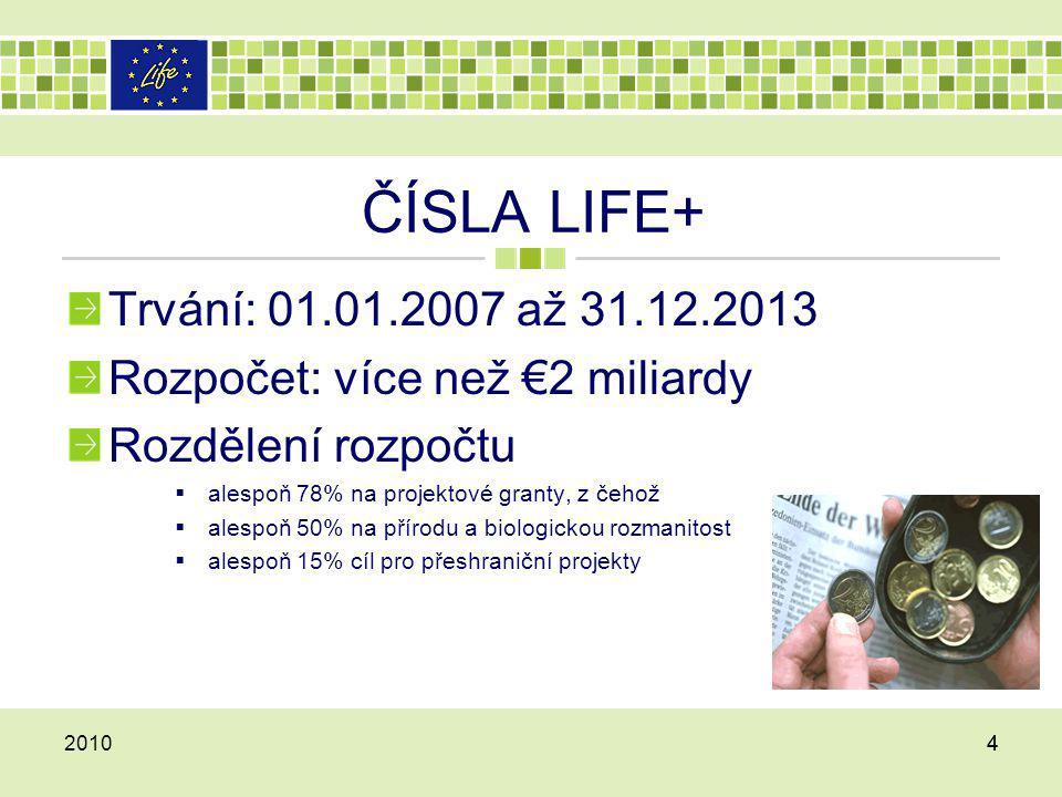 ČÍSLA LIFE+ Trvání: 01.01.2007 až 31.12.2013 Rozpočet: více než €2 miliardy Rozdělení rozpočtu  alespoň 78% na projektové granty, z čehož  alespoň 5