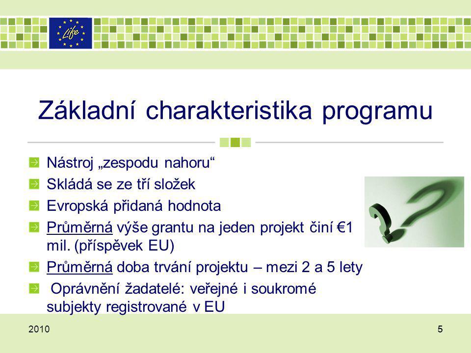 """Základní charakteristika programu Nástroj """"zespodu nahoru"""" Skládá se ze tří složek Evropská přidaná hodnota Průměrná výše grantu na jeden projekt činí"""