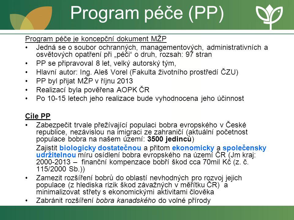 """Program péče (PP) Program péče je koncepční dokument MŽP Jedná se o soubor ochranných, managementových, administrativních a osvětových opatření při """"p"""