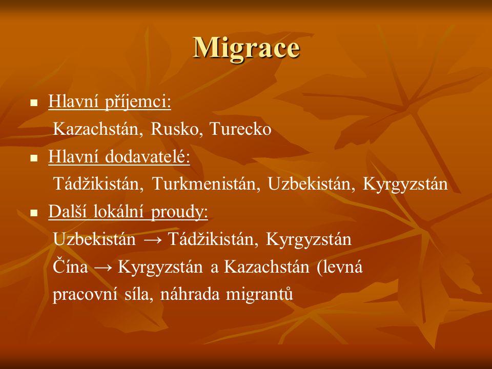 Migrace Hlavní příjemci: Kazachstán, Rusko, Turecko Hlavní dodavatelé: Tádžikistán, Turkmenistán, Uzbekistán, Kyrgyzstán Další lokální proudy: Uzbekistán → Tádžikistán, Kyrgyzstán Čína → Kyrgyzstán a Kazachstán (levná pracovní síla, náhrada migrantů