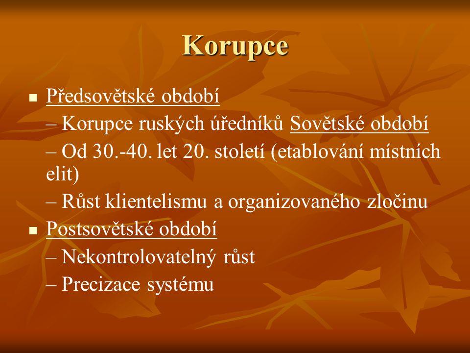 Korupce Předsovětské období – Korupce ruských úředníků Sovětské období – Od 30.-40.