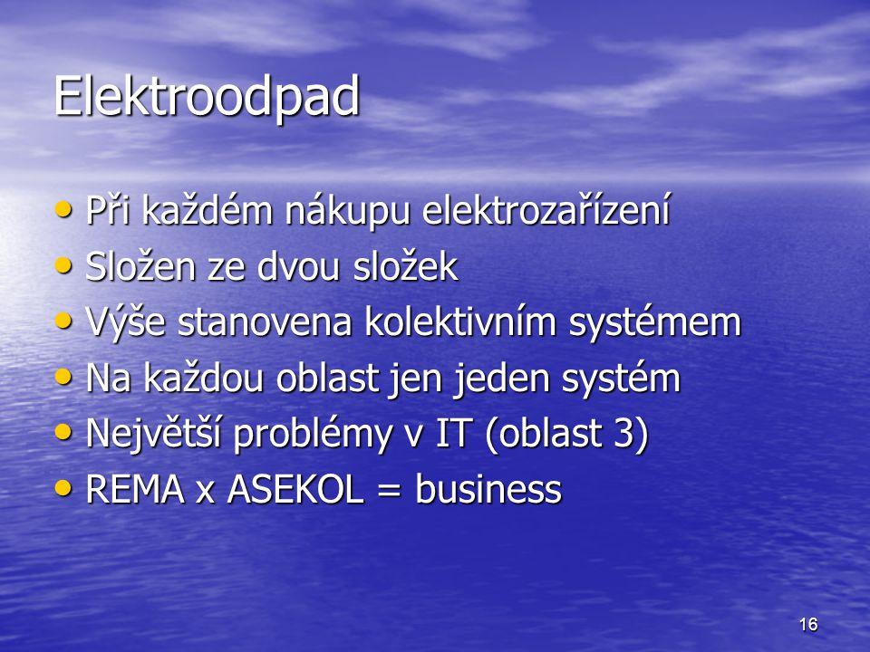 16 Elektroodpad Při každém nákupu elektrozařízení Při každém nákupu elektrozařízení Složen ze dvou složek Složen ze dvou složek Výše stanovena kolektivním systémem Výše stanovena kolektivním systémem Na každou oblast jen jeden systém Na každou oblast jen jeden systém Největší problémy v IT (oblast 3) Největší problémy v IT (oblast 3) REMA x ASEKOL = business REMA x ASEKOL = business