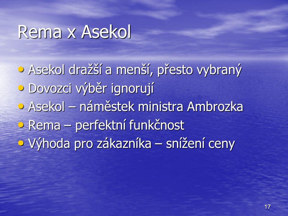 17 Rema x Asekol Asekol dražší a menší, přesto vybraný Asekol dražší a menší, přesto vybraný Dovozci výběr ignorují Dovozci výběr ignorují Asekol – ná