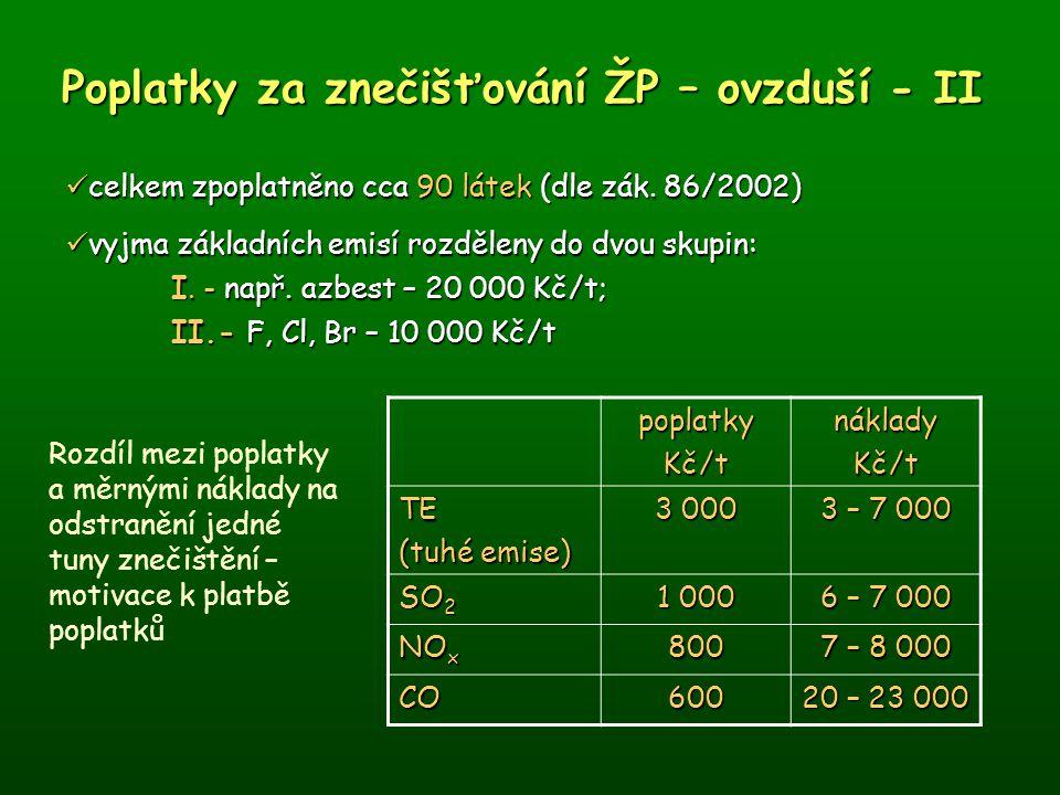 Poplatky za znečišťování ŽP – ovzduší - II celkem zpoplatněno cca 90 látek (dle zák. 86/2002) celkem zpoplatněno cca 90 látek (dle zák. 86/2002) vyjma