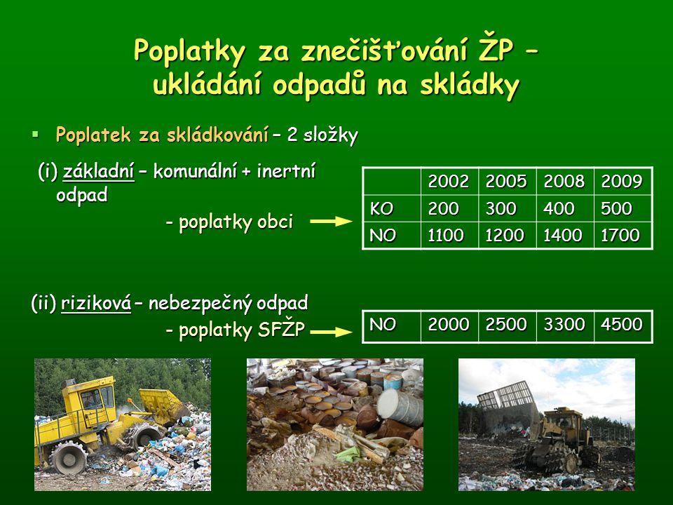 Poplatky za znečišťování ŽP – ukládání odpadů na skládky  Poplatek za skládkování – 2 složky (i) základní – komunální + inertní odpad (i) základní –