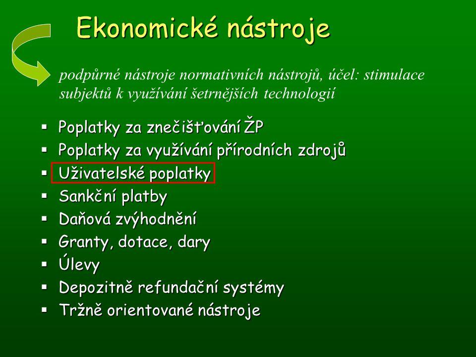 Ekonomické nástroje Ekonomické nástroje  Poplatky za znečišťování ŽP  Poplatky za využívání přírodních zdrojů  Uživatelské poplatky  Sankční platb