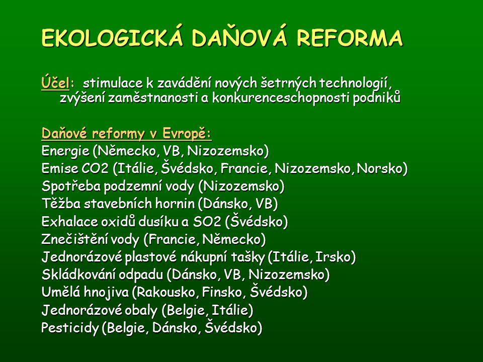 EKOLOGICKÁ DAŇOVÁ REFORMA Účel: stimulace k zavádění nových šetrných technologií, zvýšení zaměstnanosti a konkurenceschopnosti podniků Daňové reformy