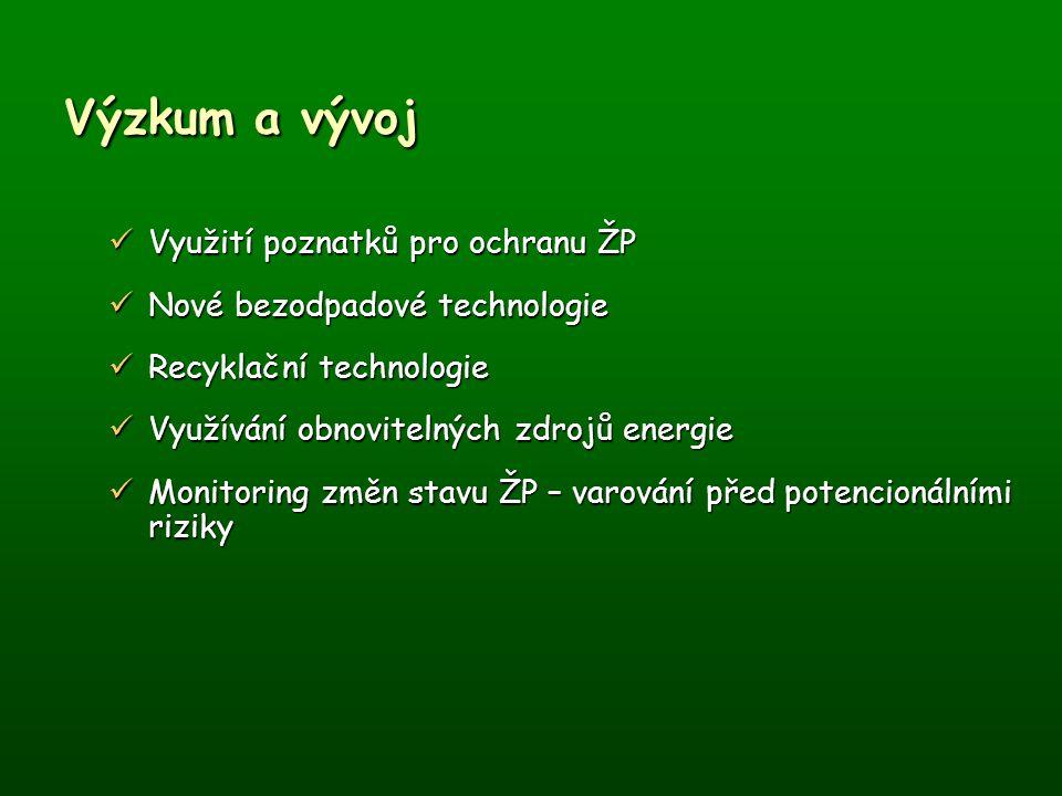 Výzkum a vývoj Využití poznatků pro ochranu ŽP Využití poznatků pro ochranu ŽP Nové bezodpadové technologie Nové bezodpadové technologie Recyklační te
