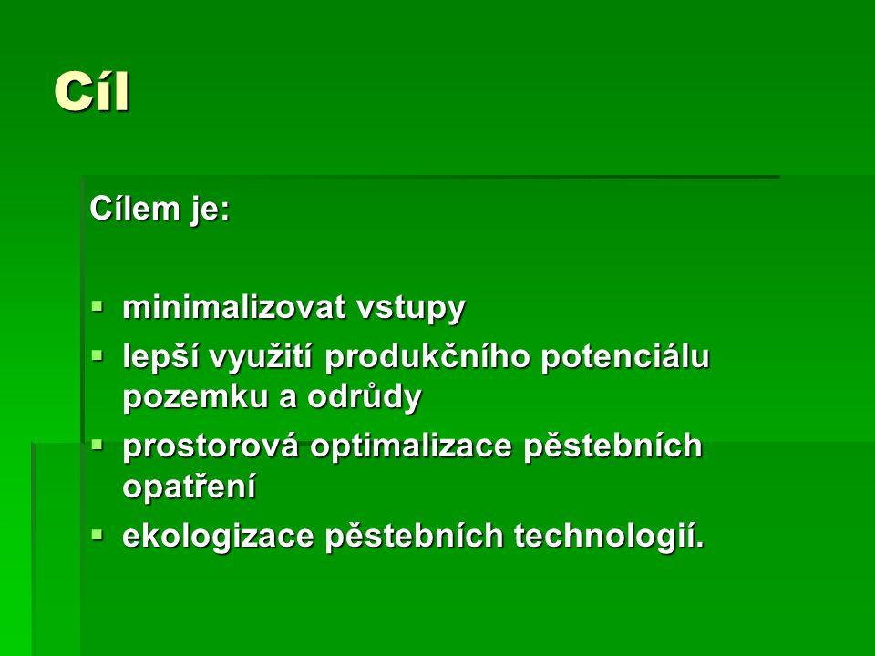 Použitá literatura  www.wikipedia.cz www.wikipedia.cz  www.mze.cz www.mze.cz  Vráblíková J.:Úvod do agroekologie.