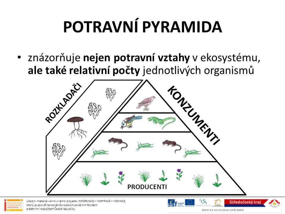 EKOLOGICKÁ ROVNOVÁHA biodiverzita: biologická rozmanitost, udává počet druhů v ekosystému nejvyšší biodiverzitu mají tropické deštné lesy a korálové útesy stabilita ekosystému: schopnost ekosystému udržet si svoje původní složení i při narušení – je důležitá určitá biodiverzita, která je vyšší v přirozených prostředích umělé ekosystémy hůře snášejí narušení rovnováhy (kůrovcové kalamity na Šumavě) Učební materiál vznikl v rámci projektu INFORMACE – INSPIRACE – INOVACE, který je spolufinancován Evropským sociálním fondem a státním rozpočtem České republiky.