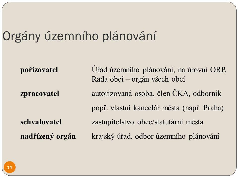 Orgány územního plánování pořizovatelÚřad územního plánování, na úrovni ORP, Rada obcí – orgán všech obcí zpracovatelautorizovaná osoba, člen ČKA, odborník popř.