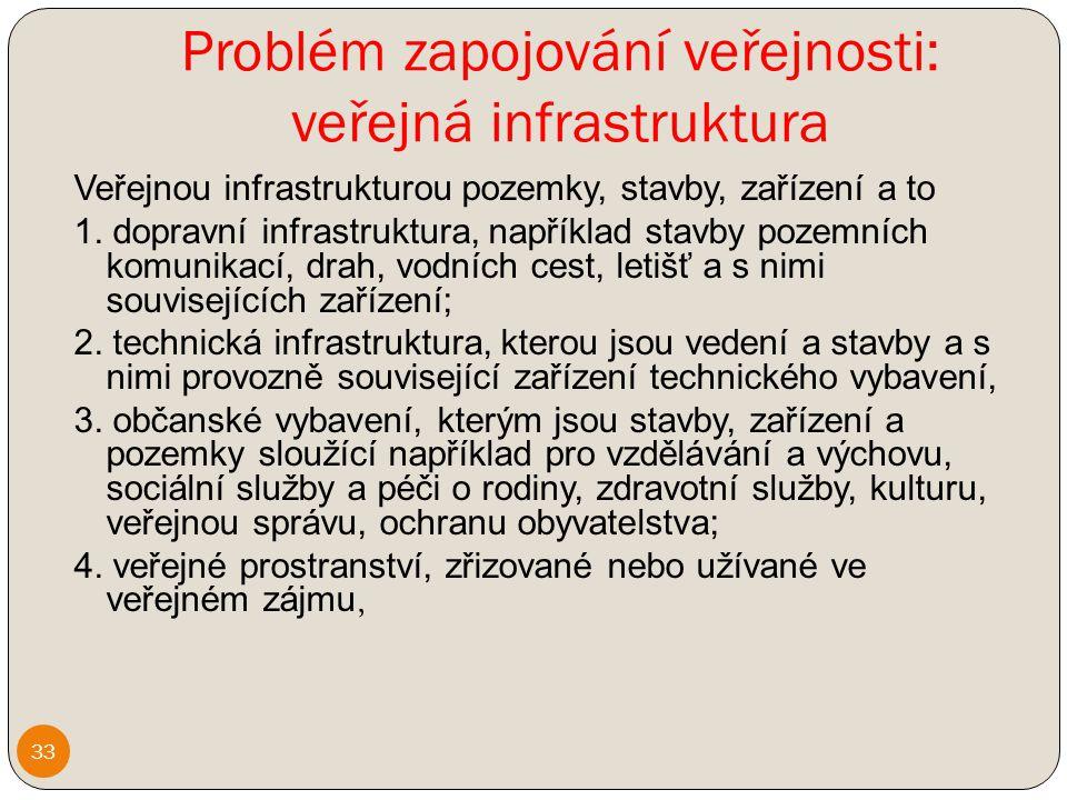 Problém zapojování veřejnosti: veřejná infrastruktura Veřejnou infrastrukturou pozemky, stavby, zařízení a to 1.